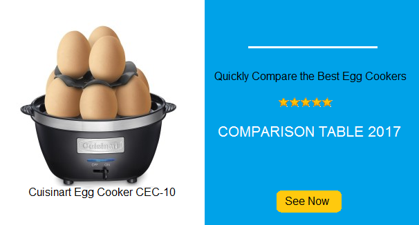 Updated Egg Genie Egg Cooker Review 2018