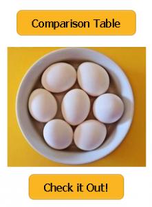 Egg-Cooker-Comparison-Table